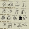 A hat guide