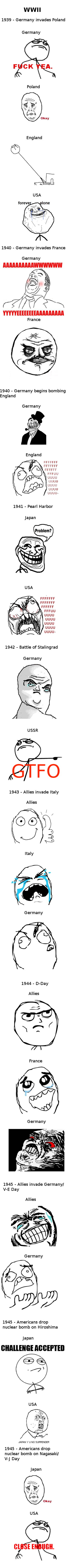 A short illustrated summary of WWII