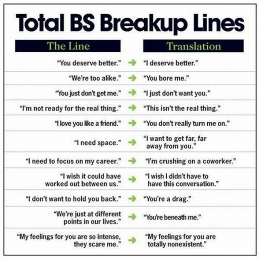 Breakup lines translated