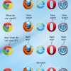 Web browsers, what are we?
