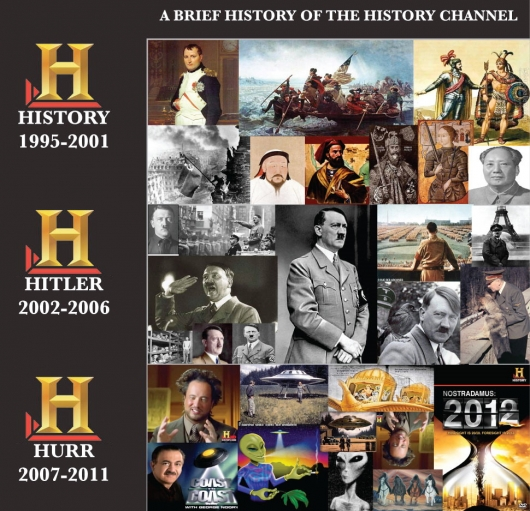 A brief history of the History Channel