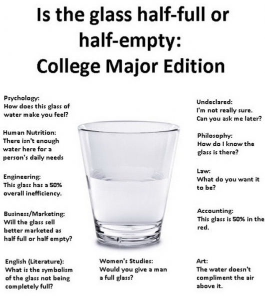 Is the glass half-full or half-empty: College Major edition