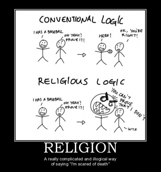 Conventional logic vs. religious logic