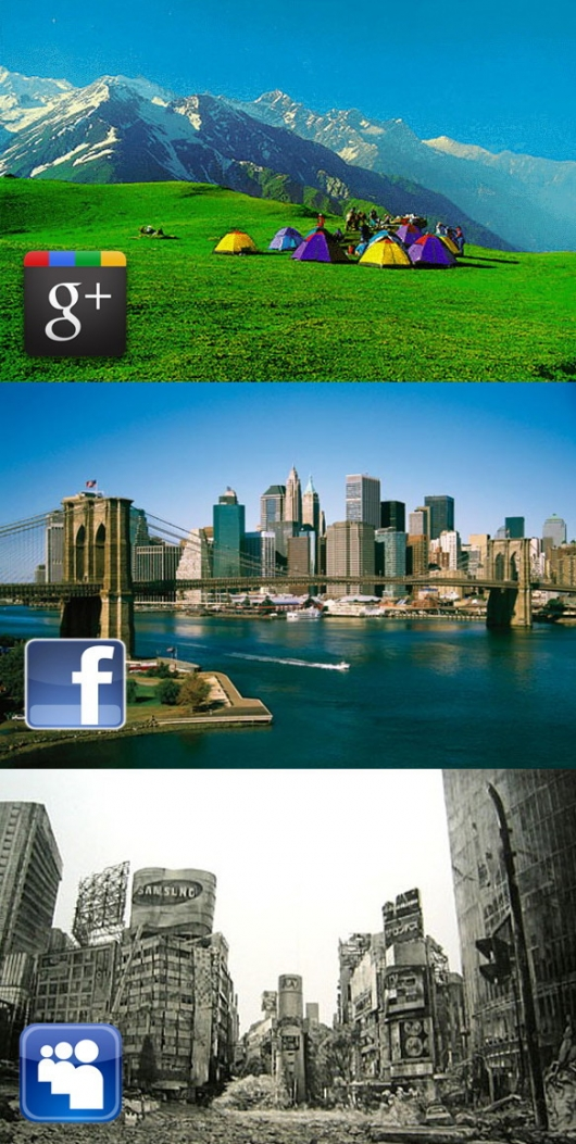 Google+ vs. Facebook, vs. MySpace