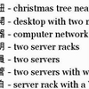 Chinese-English computer dictionary