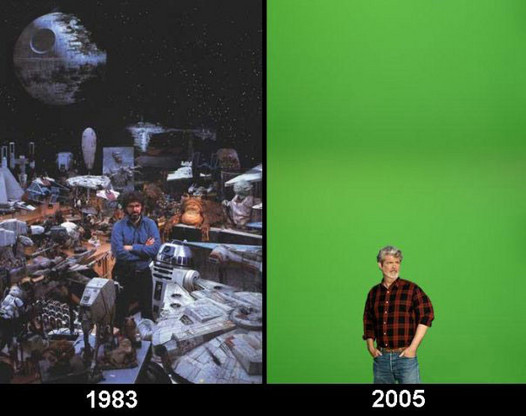 George Lucas evolution