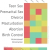 Religion vs sex chart