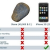 Stone vs. iPhone 3G
