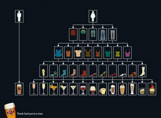 Women vs. men drinking