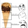 Anatomy of an ice cream