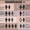 Marriages in the Bible